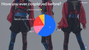 Tokusatsu Survey: Have you ever cosplayed before?