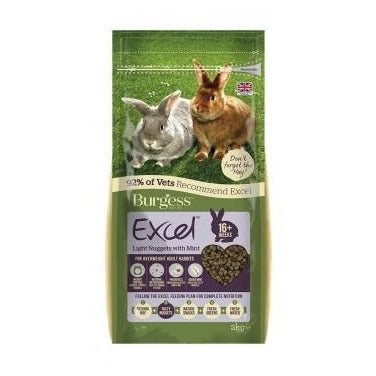 Burgess Excel Rabbit Light con Menta