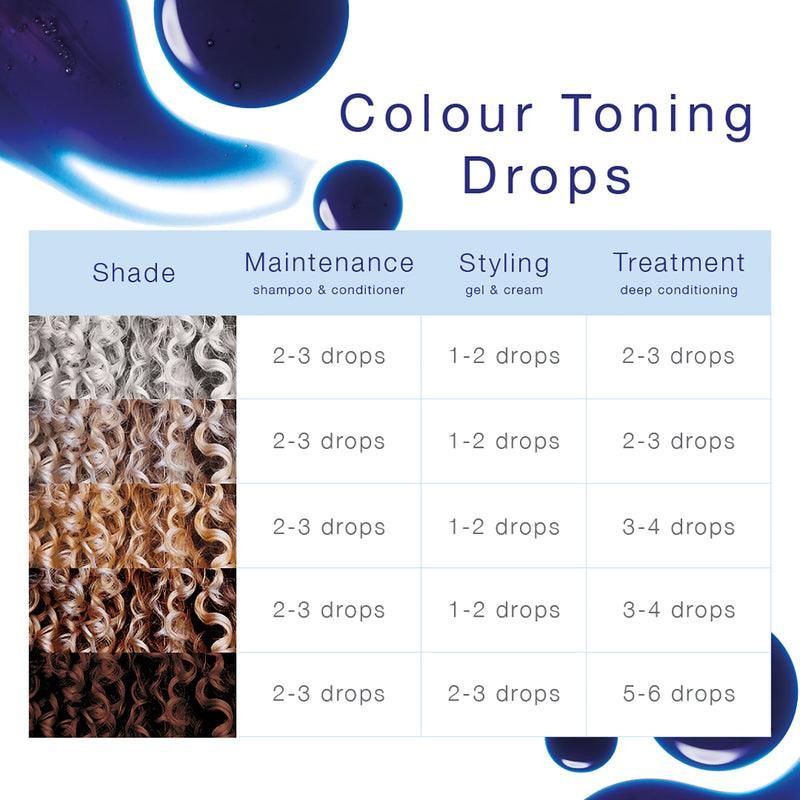 Colour Toning Drops