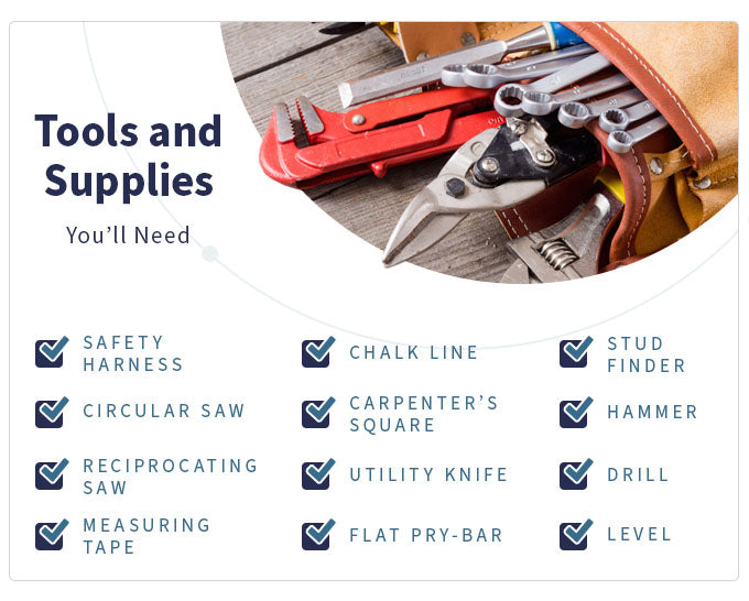 tools and supplies youll need