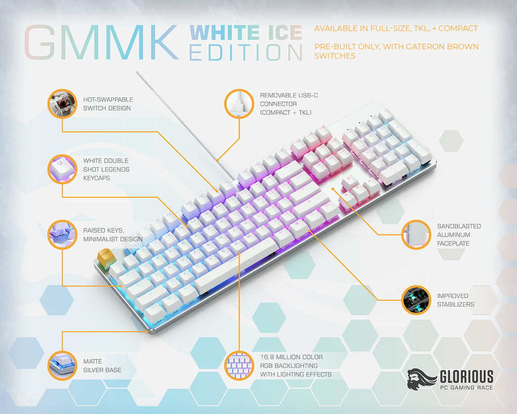 Introducing the New GMMK White Ice Edition
