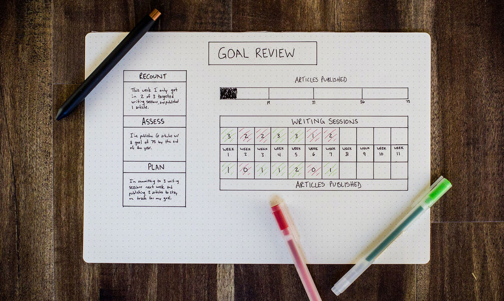 Business Goals measure your results