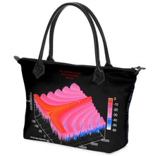 Load image into Gallery viewer, SPECTRUM TRAVEL BAG by ALIVE AND MORE