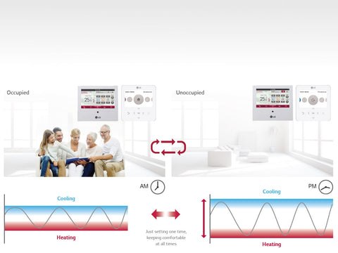 LG Ducted Air Conditioning
