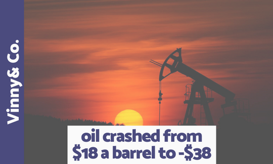 The price of oil and its impact on, well, everything.