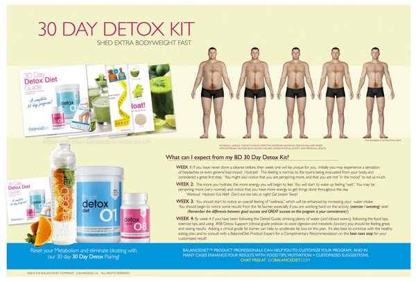 30 Day Detox Kit   |    Shed extra weight and kickstart your metabolism - BalanceDiet  - 3
