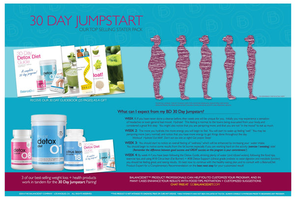30 Day Jumpstart      |    Daily Cleanse and Nutrition Multi-Pack + Fat Burner +Probiotics - BalanceDiet  - 4