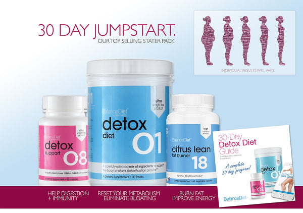 30 Day Jumpstart      |    Daily Cleanse and Nutrition Multi-Pack + Fat Burner +Probiotics - BalanceDiet  - 2