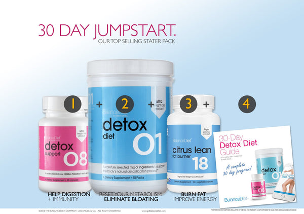 30 Day Jumpstart      |    Daily Cleanse and Nutrition Multi-Pack + Fat Burner +Probiotics - BalanceDiet  - 3