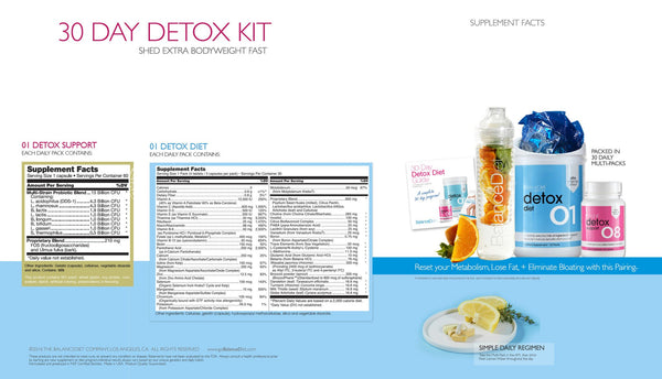30 Day Detox Kit   |    Shed extra weight and kickstart your metabolism - BalanceDiet  - 5