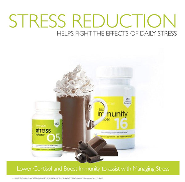 Stress Reduction Collection - BalanceDiet  - 2