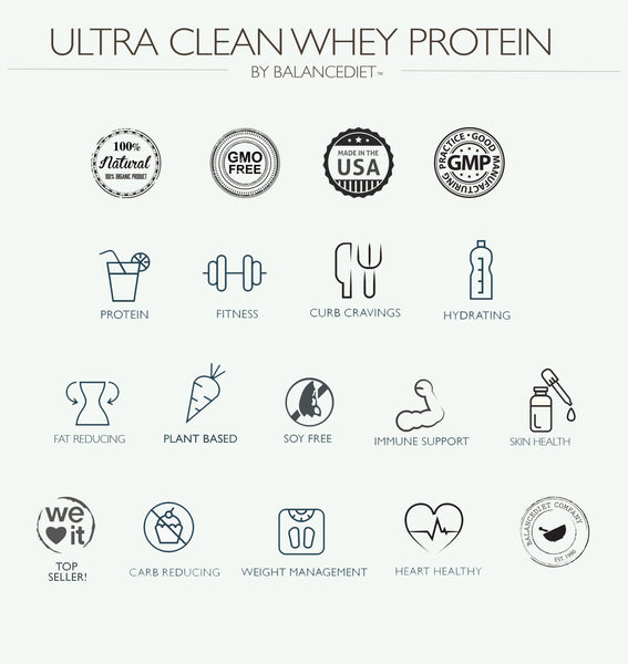Ultra Clean Whey Protein