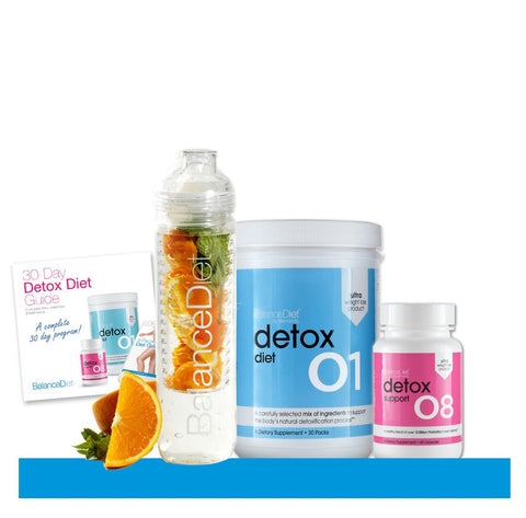 30 Day Detox Kit   |    Shed extra weight and kickstart your metabolism - BalanceDiet  - 1