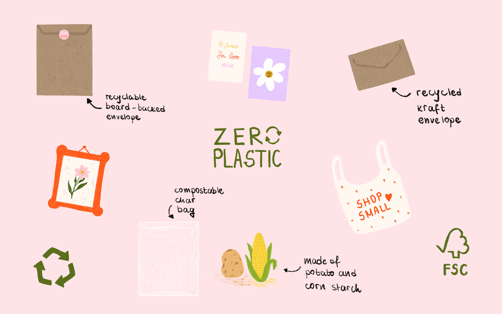 Small business sustainability and eco friendly packaging