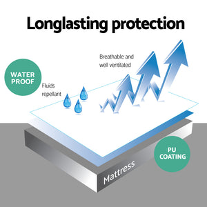 Double Size Waterproof Bamboo Mattress Protector