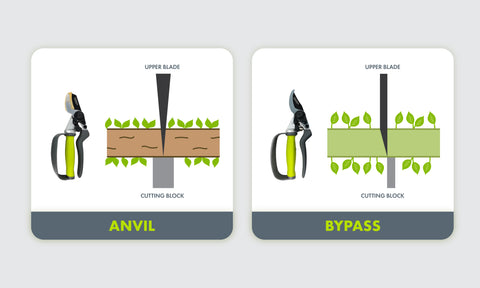 graphic explaining the difference between anvil and bypass pruners