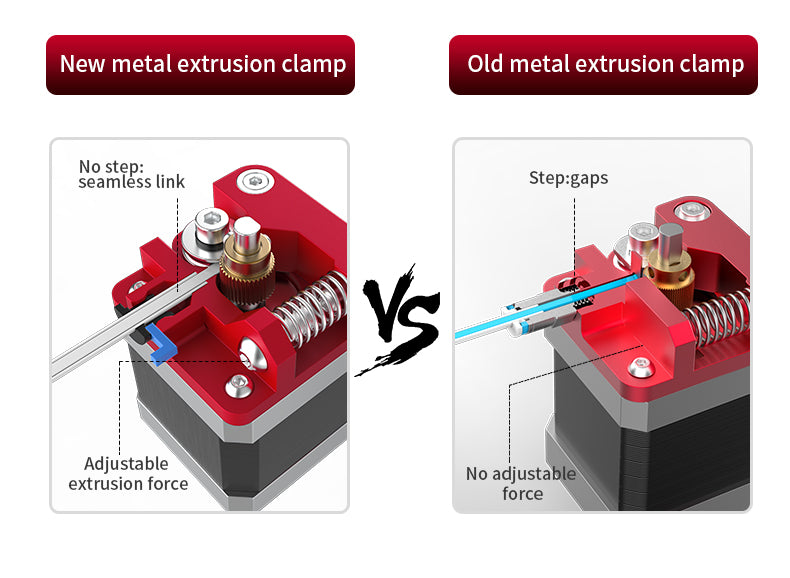 Red Metal Extruder Upgrade