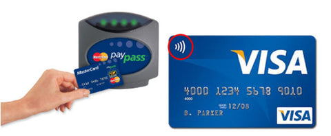 RFID Technology on a Credit Card