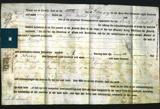 Deed by Married Women - Mary Harrington-Original Ancestry