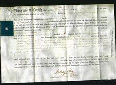 Deed by Married Women - Mary Biddle-Original Ancestry