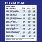 Keto Multivitamins Ingredients