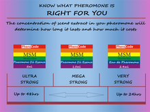Load image into Gallery viewer, what is the right pheromone for you? strenght of pheromones