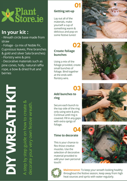 Step by Step Guide for making your own Christmas Wreath