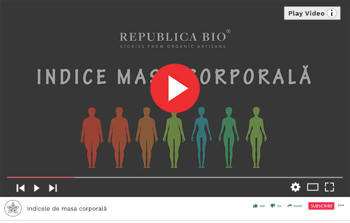 Indicele de masa corporală - Video Republica BIO