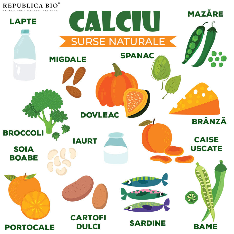 Calciu - surse naturale - Republica BIO