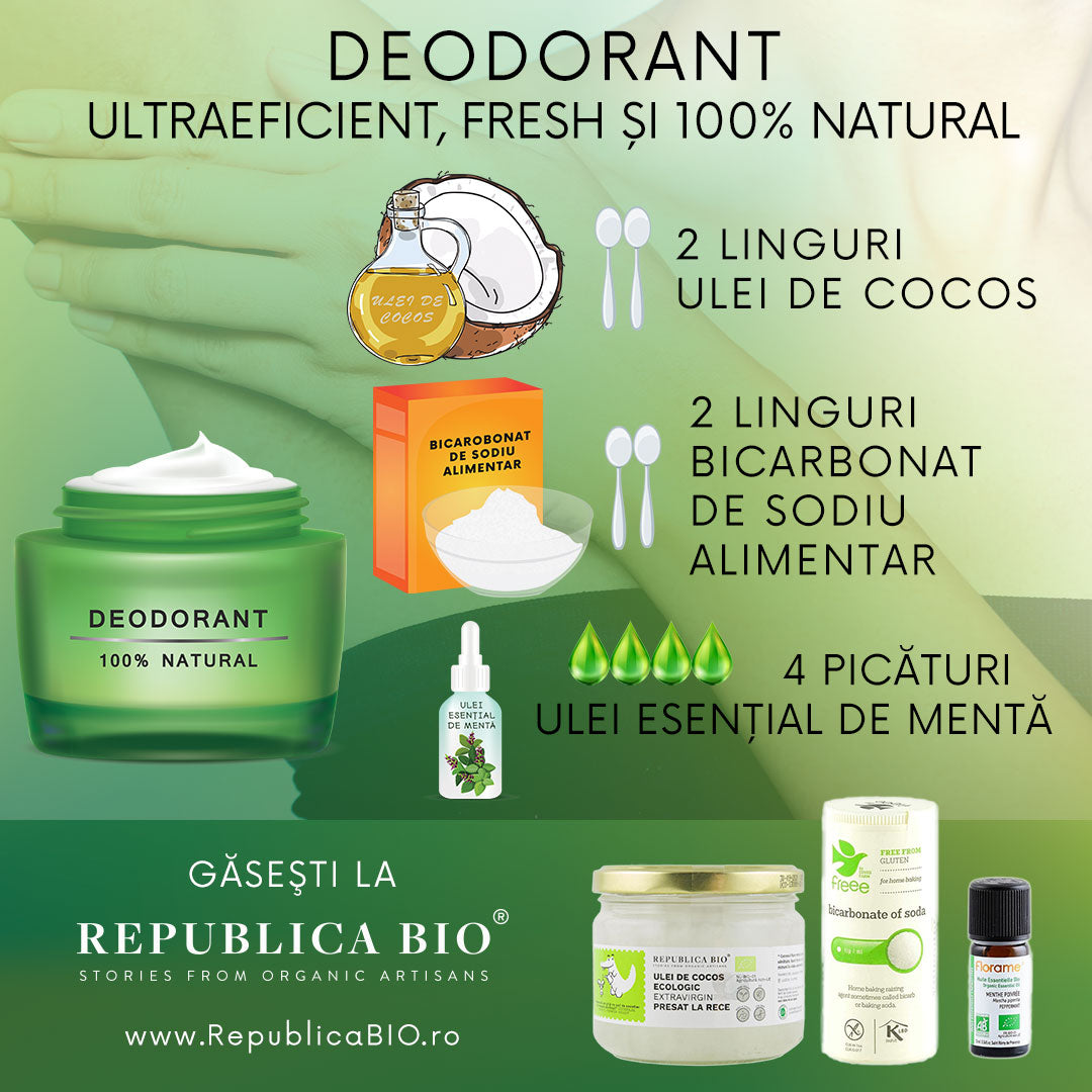 Deodorant eficient, rețetă simplă home-made - Republica BIO