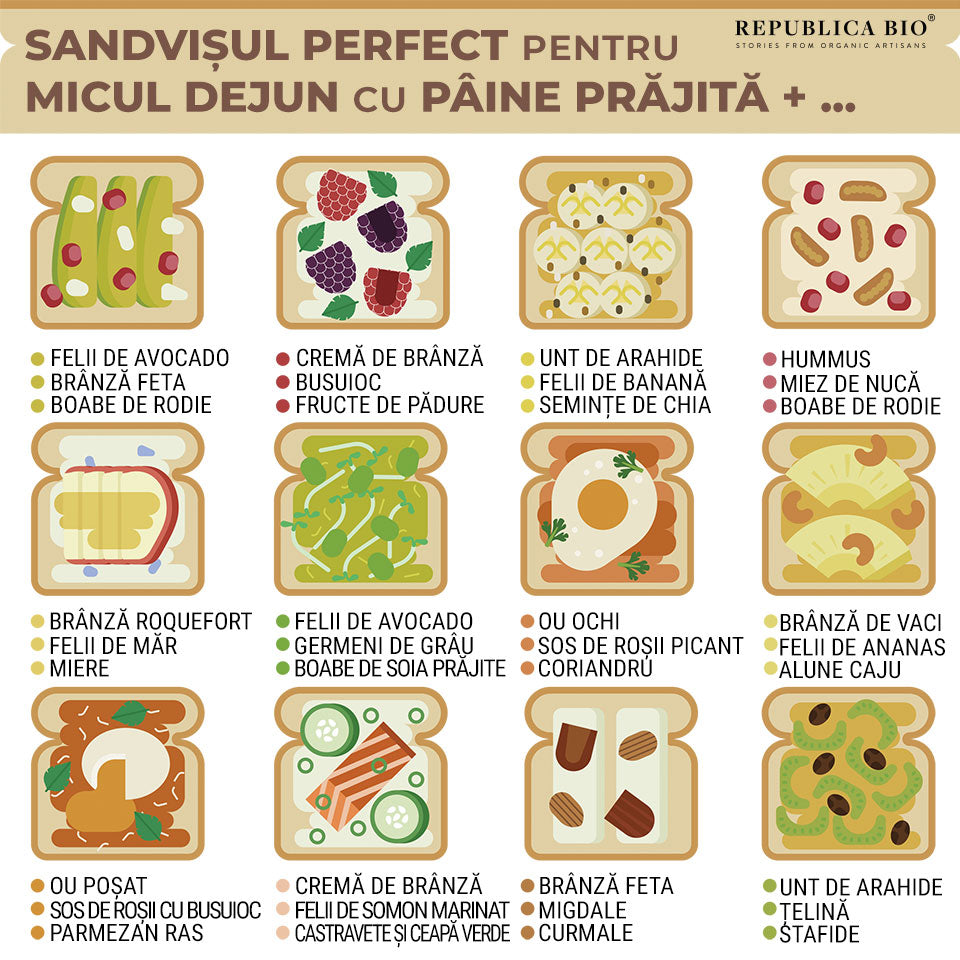 Sandvișul perfect - Republica BIO
