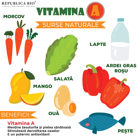 Vitamina A - Republica BIO