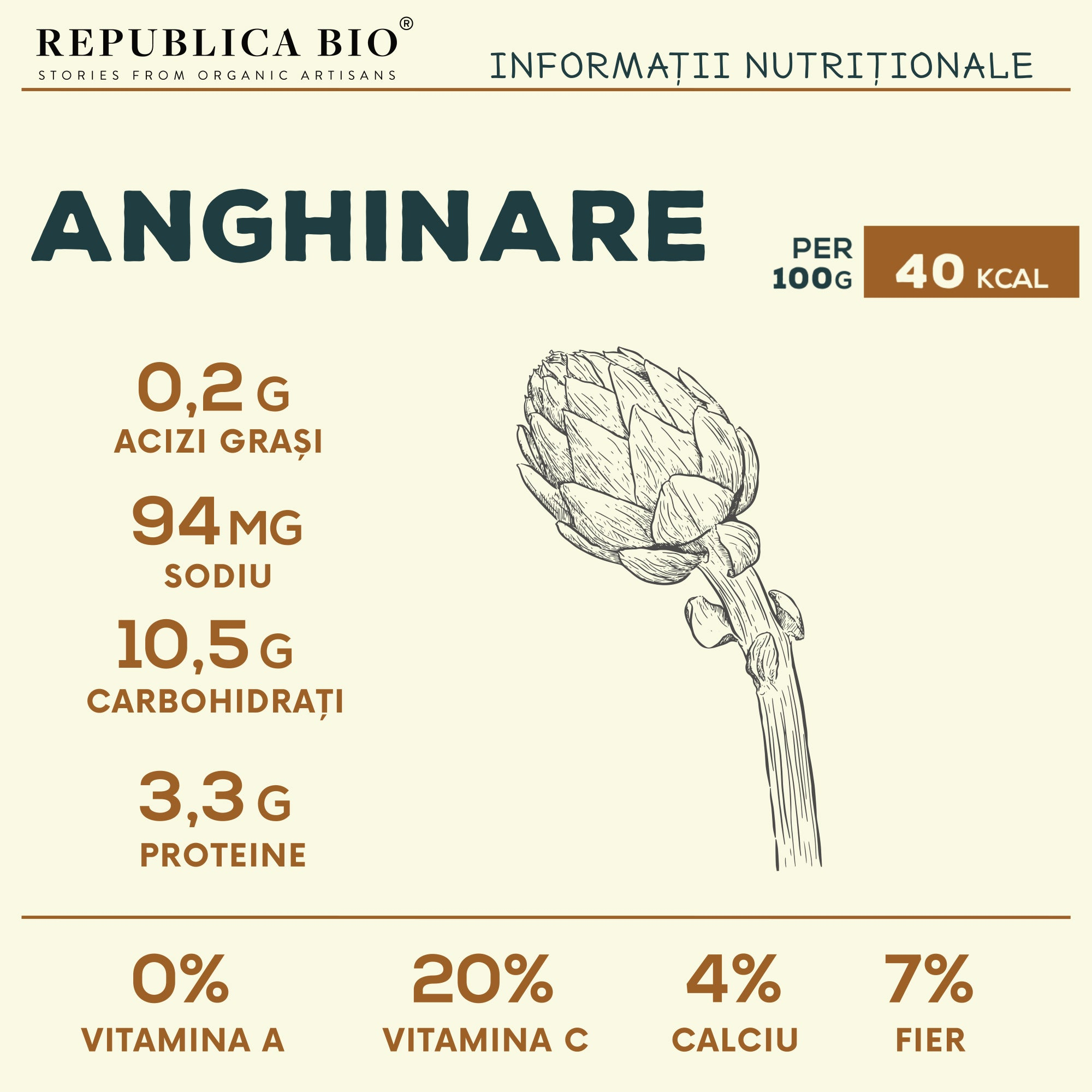 Anghinare - Republica BIO
