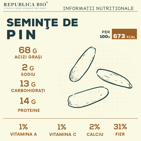 pin - Republica BIO