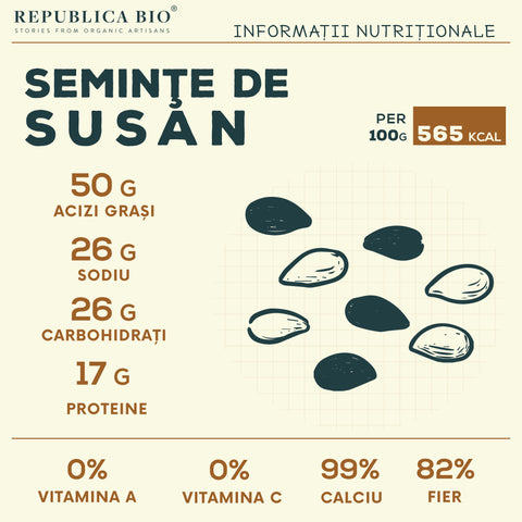 susan - Republica BIO