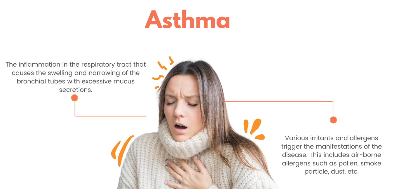 Asthma-cover