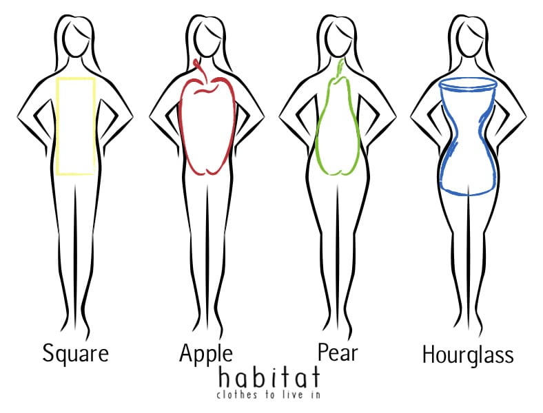 Habitat Body Shapes