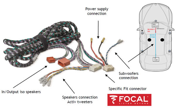 FOCAL PLUG AND PLAY Extension cable IW-IMP-2.1 by Focal - CarAudioStuff