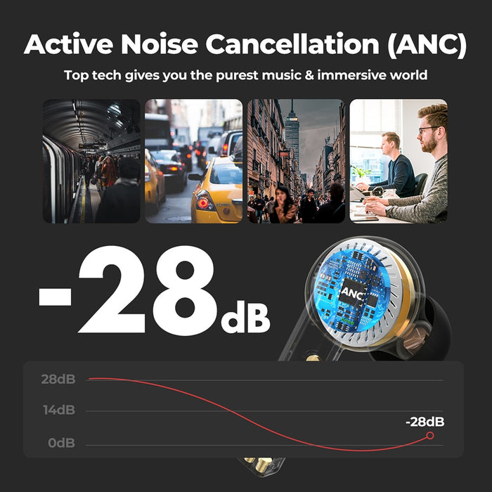 Wireless Earbuds Active Noise Cancelling