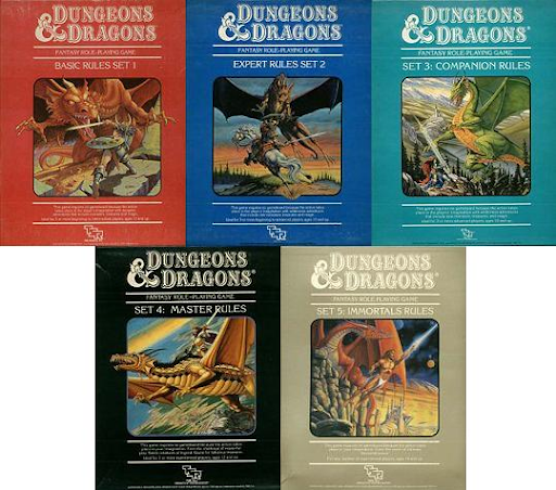 A comparative history of Dungeons and Dragons - BECMI 1983