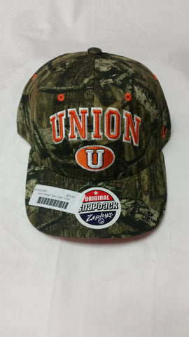 Union College Over Under Z-Hat
