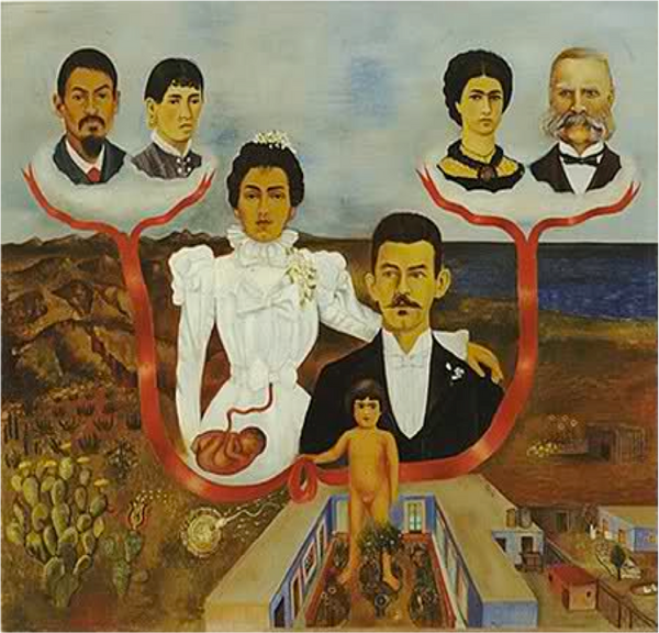 My Grandparents, My Parents, and Me, Frida Kahlo.