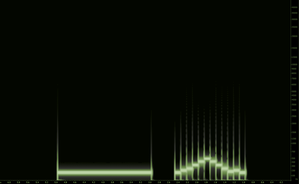 A visual rendering of a sine wave. Sine waves contain a single harmonic: the structure and volume of a sound's harmonics determine how it will sound, and sine waves are as simple as you can get with one single harmonic.