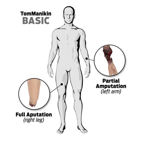 TOMManikin - Tactical Operation Medical Manikin - Basic