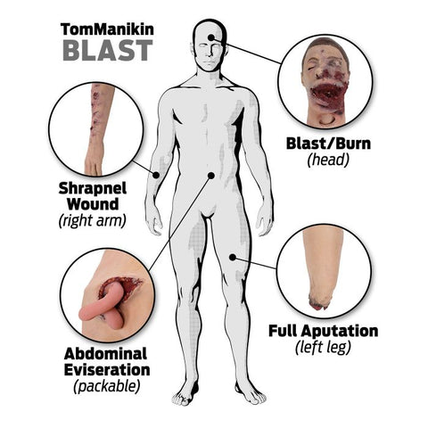 TOMManikin - Tactical Operation Medical Manikin - Blast Injuries