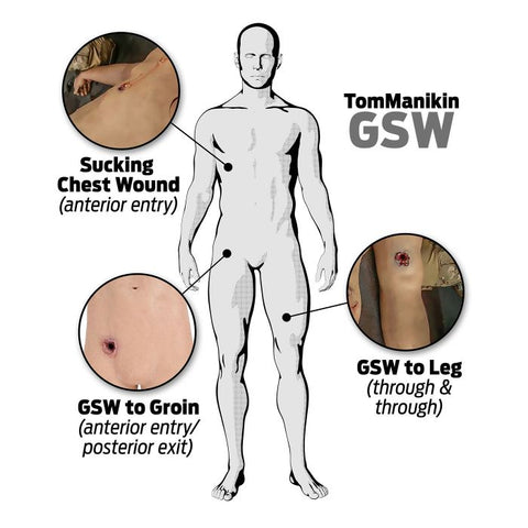 TOMManikin - Tactical Operation Medical Manikin - GSW Injuries