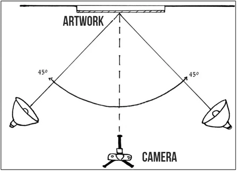 photography setup for photos | Timeline Paper Co.