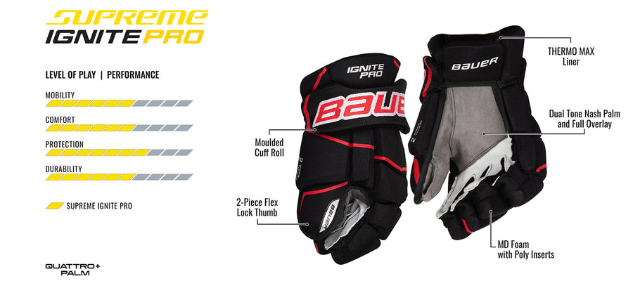 Bauer Supreme Ignite Pro 2019 Hockey Gloves