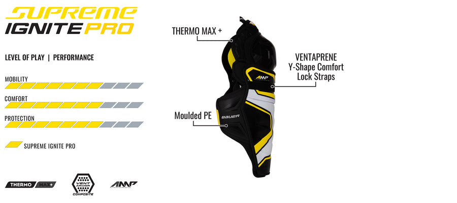 Bauer Supreme Ignite Pro 2019 Ice Hockey Shin Guards