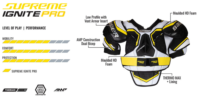 Bauer Supreme Ignite Pro 2019 Ice Hockey Shoulder Pads